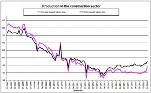 Production_in_construction